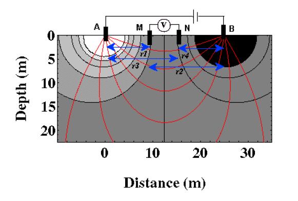 4 electrode probe schema